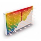 Henrad Premium ECO radiator incl console 300/11/800 407W