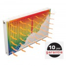 Henrad Premium ECO radiator incl console 300/11/400 204W